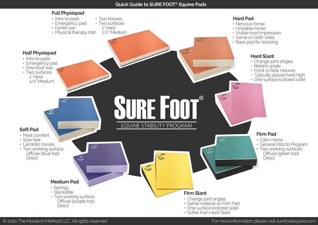 Sure Foot
